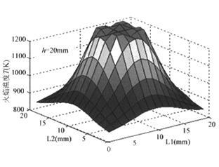 燃烧红外吸收光谱分析——QCL光源
