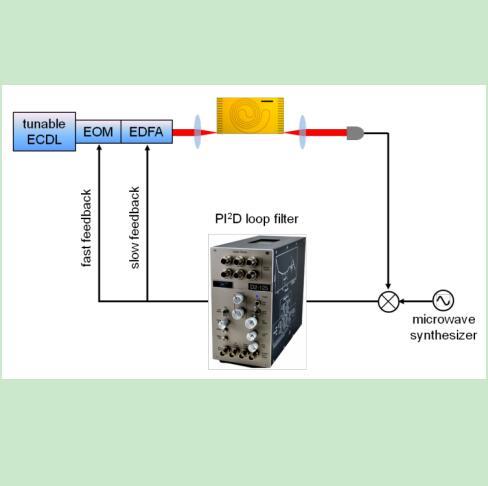 采用Vescent D2-125可重构伺服器稳定光学频率梳的产生